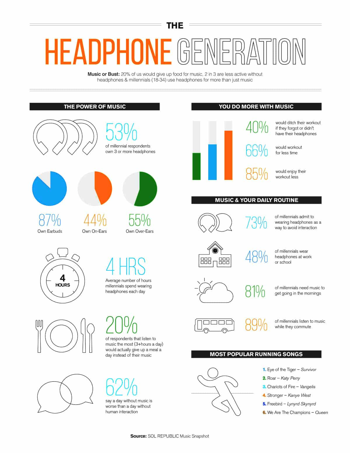 recommendheadphone-infographic